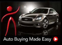 A stick figure showing off a brand new car